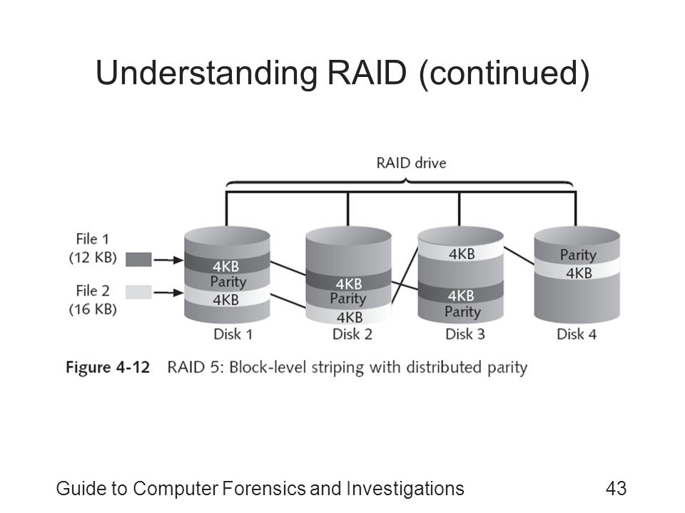 Guide to Computer Forensics and Investigations43 Understanding RAID (continued)