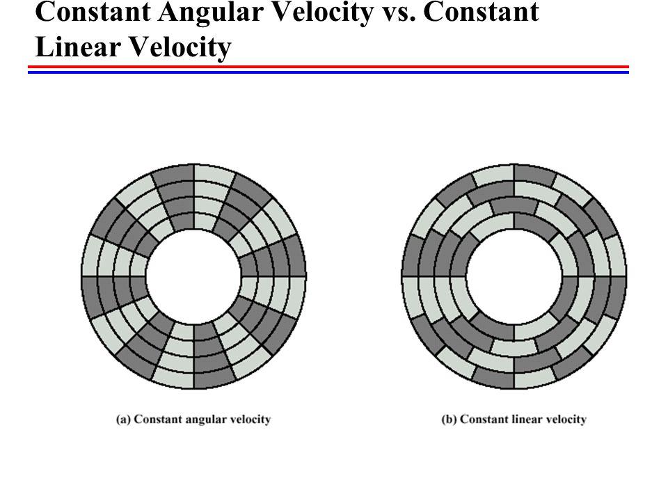 Constant Angular Velocity vs. Constant Linear Velocity
