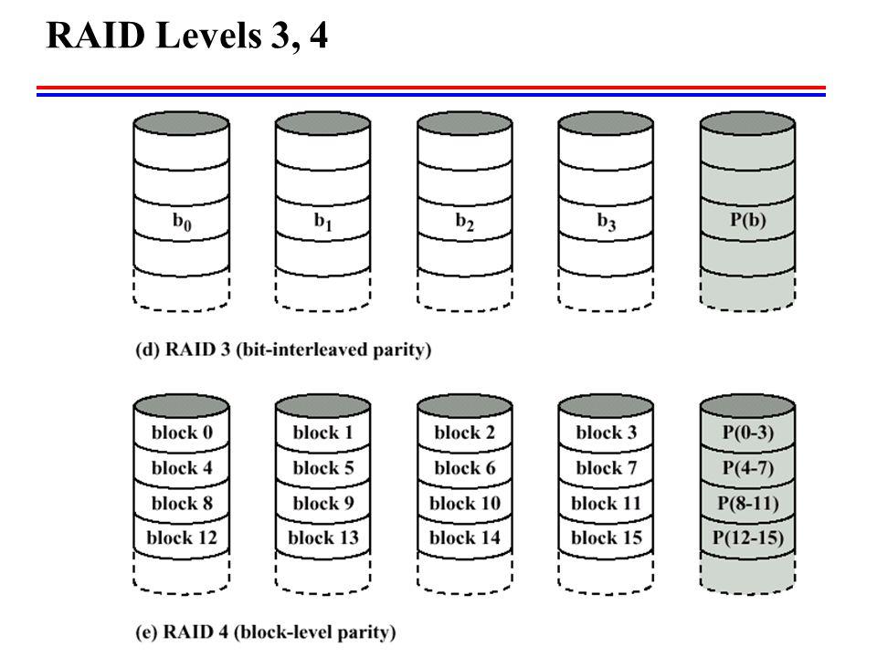 RAID Levels 3, 4