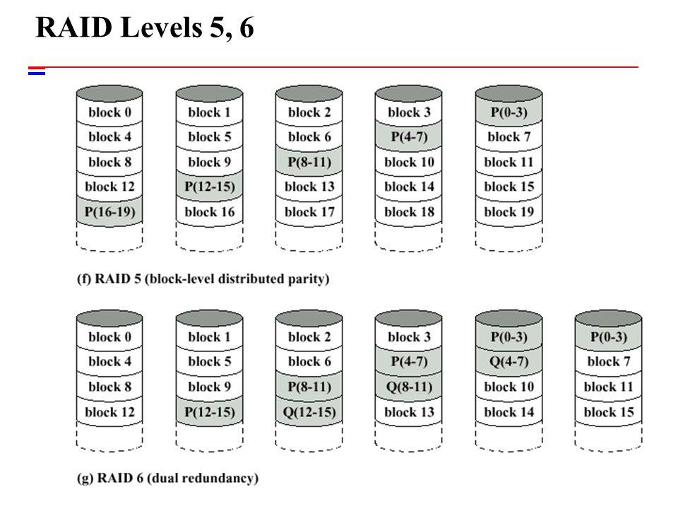 RAID Levels 5, 6
