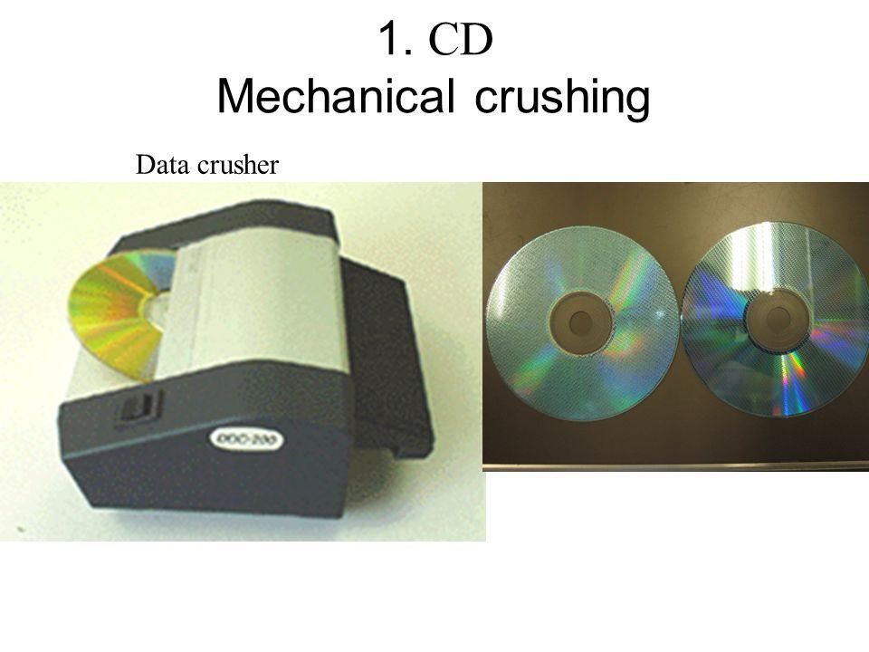1. CD Mechanical crushing Data crusher