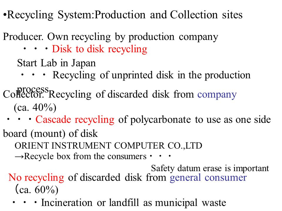 Safety recycle box to carry used CD & DVD including data information GPS (Geographical position system) RFID (Radio Frequency Identification) is attached on recycle box Company Collected waste CD & DVD Carriers Trucks Recycling company Recycle Box RFID Recycle box RFID