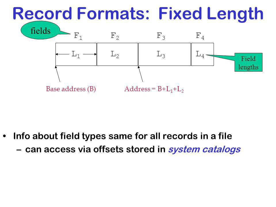 Record Formats: Fixed Length Info about field types same for all records in a file –can access via offsets stored in system catalogs Base address (B) L1L1 L2L2 L3L3 L4L4 F1F1 F2F2 F3F3 F4F4 Address = B+L 1 +L 2 fields Field lengths