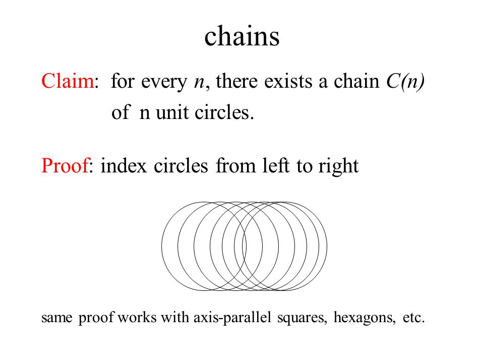 chains Claim: for every n, there exists a chain C(n) of n unit circles.