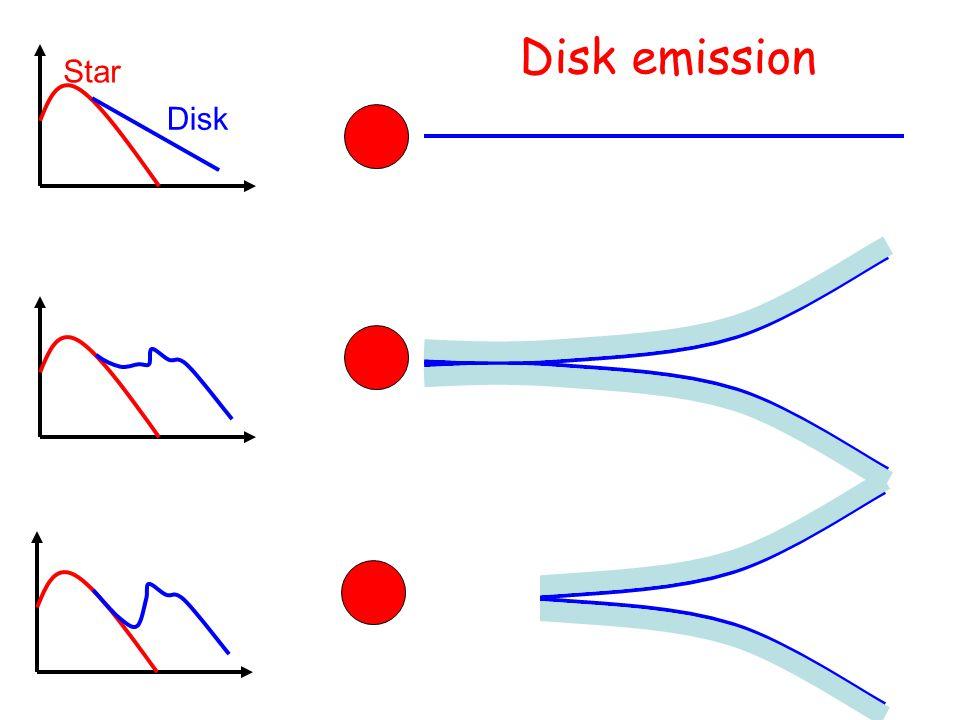 Disk emission Star Disk