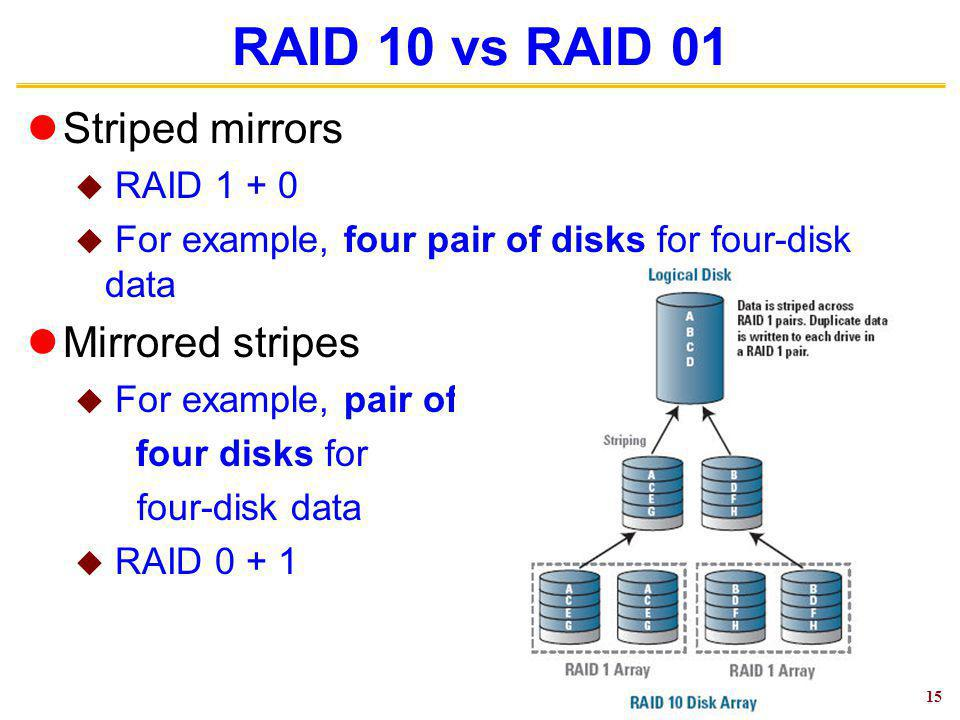 RAID 10 vs RAID 01 Striped mirrors RAID For example, four pair of disks for four-disk data Mirrored stripes For example, pair of four disks for four-disk data RAID