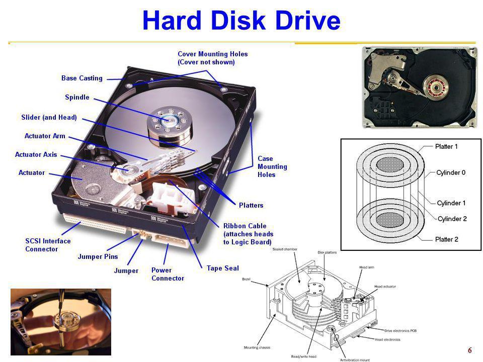 6 Hard Disk Drive
