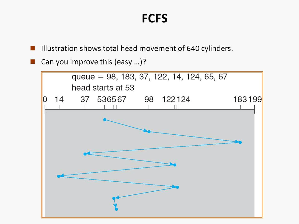 FCFS n Illustration shows total head movement of 640 cylinders. n Can you improve this (easy …)