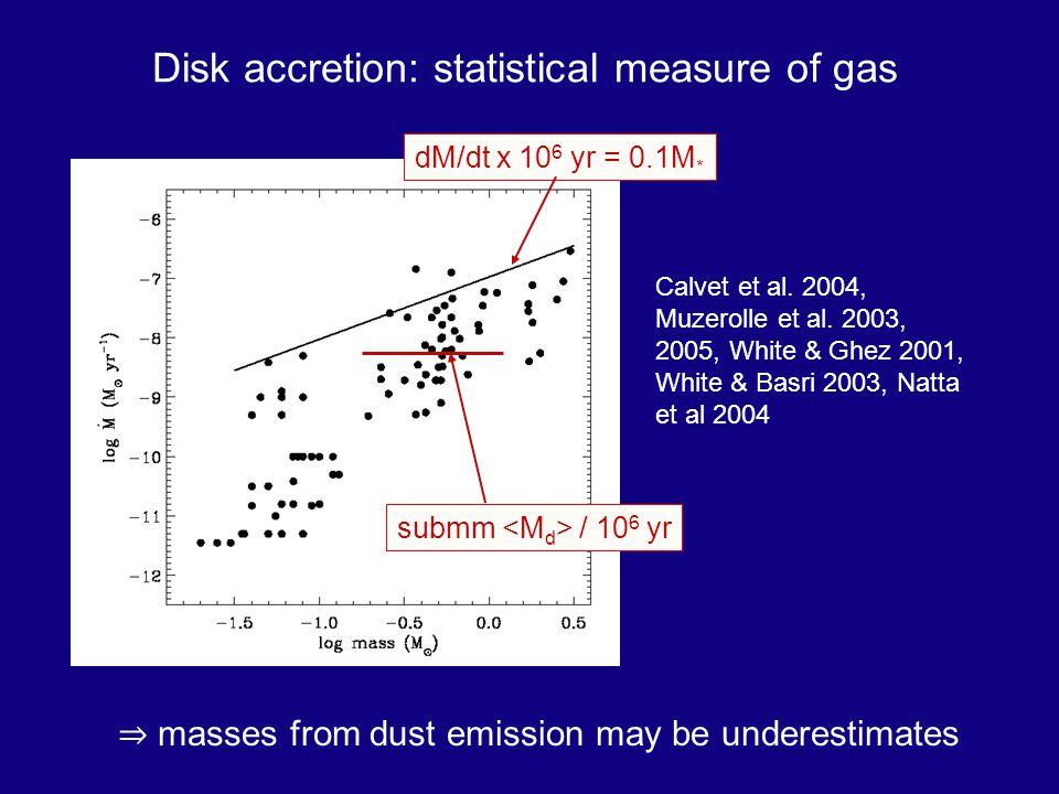 Disk accretion: statistical measure of gas Calvet et al.