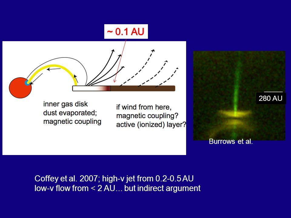 280 AU Burrows et al. Coffey et al. 2007; high-v jet from 0.2-0.5 AU low-v flow from < 2 AU...