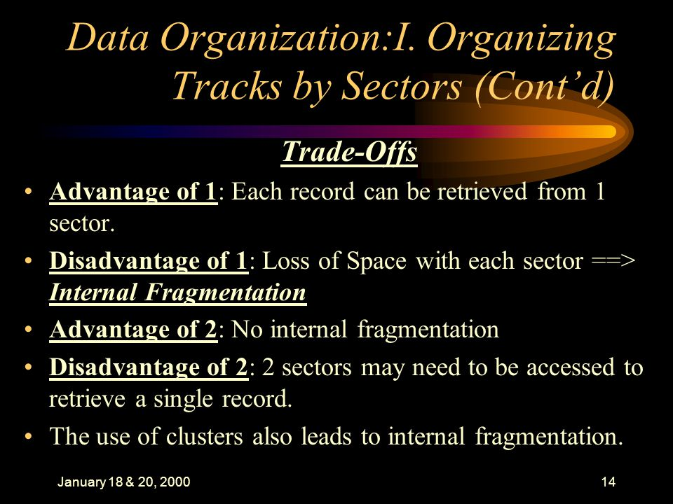 January 18 & 20, 200014 Data Organization:I. Organizing Tracks by Sectors (Contd) Trade-Offs Advantage of 1: Each record can be retrieved from 1 secto
