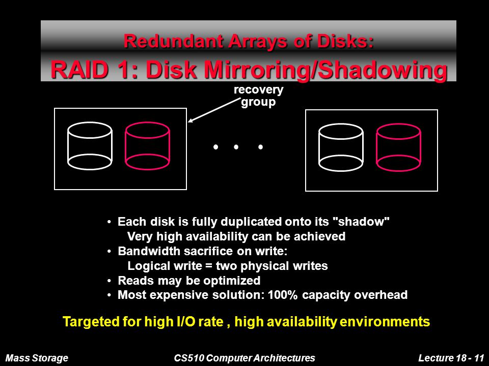 Mass StorageCS510 Computer ArchitecturesLecture 18 - 11 Redundant Arrays of Disks: RAID 1: Disk Mirroring/Shadowing Each disk is fully duplicated onto its shadow Very high availability can be achieved Bandwidth sacrifice on write: Logical write = two physical writes Reads may be optimized Most expensive solution: 100% capacity overhead Targeted for high I/O rate, high availability environments recovery group
