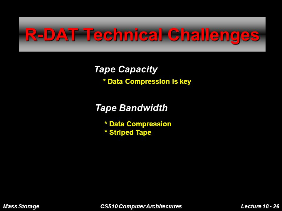 Mass StorageCS510 Computer ArchitecturesLecture 18 - 26 R-DAT Technical Challenges Tape Capacity * Data Compression is key Tape Bandwidth * Data Compression * Striped Tape