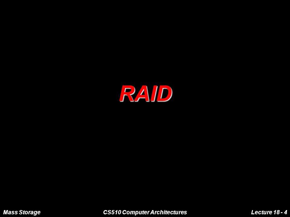 Mass StorageCS510 Computer ArchitecturesLecture 18 - 4 RAID