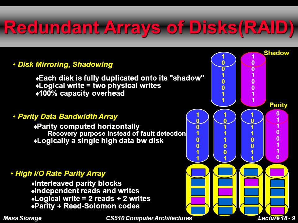 Mass StorageCS510 Computer ArchitecturesLecture 18 - 10 Problems of Disk Arrays: Small Writes RAID-5: Small Write Algorithm 1 Logical Write = 2 Physical Reads + 2 Physical Writes D0D1D2 D3 P D0 D1D2 D3 + 2.