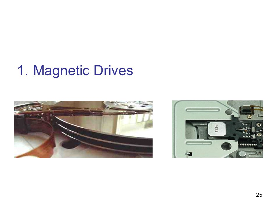 25 1.Magnetic Drives