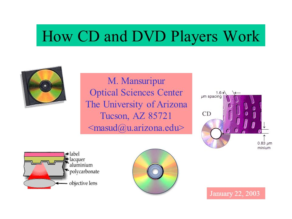 How CD and DVD Players Work M. Mansuripur Optical Sciences Center The University of Arizona Tucson, AZ 85721 January 22, 2003