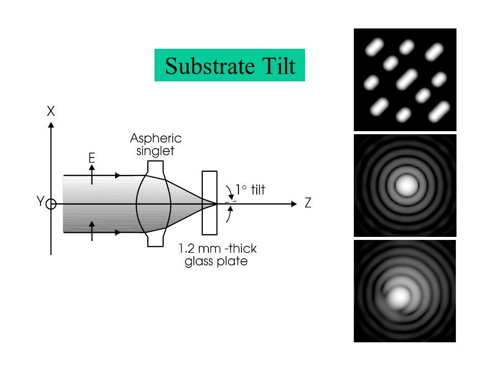 Substrate Tilt