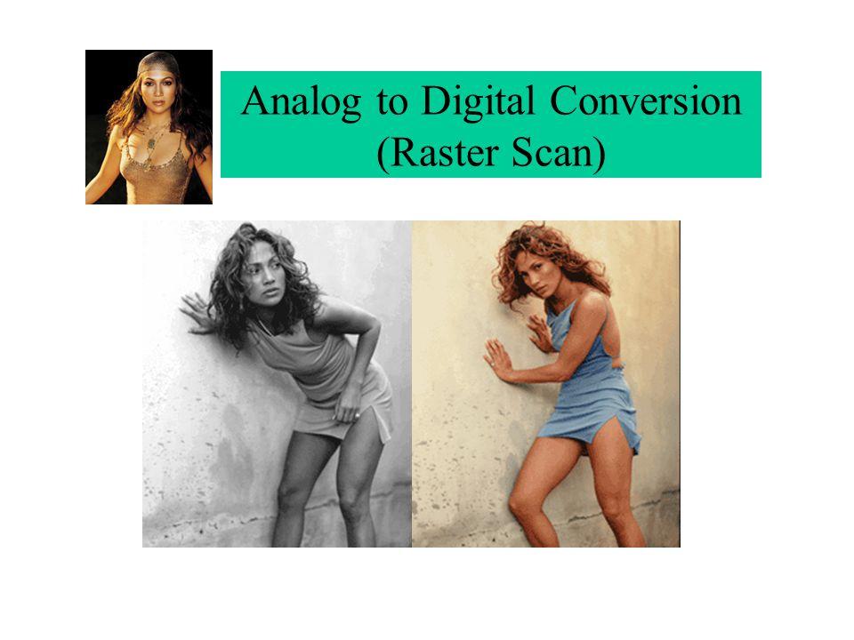 Analog to Digital Conversion (Raster Scan)