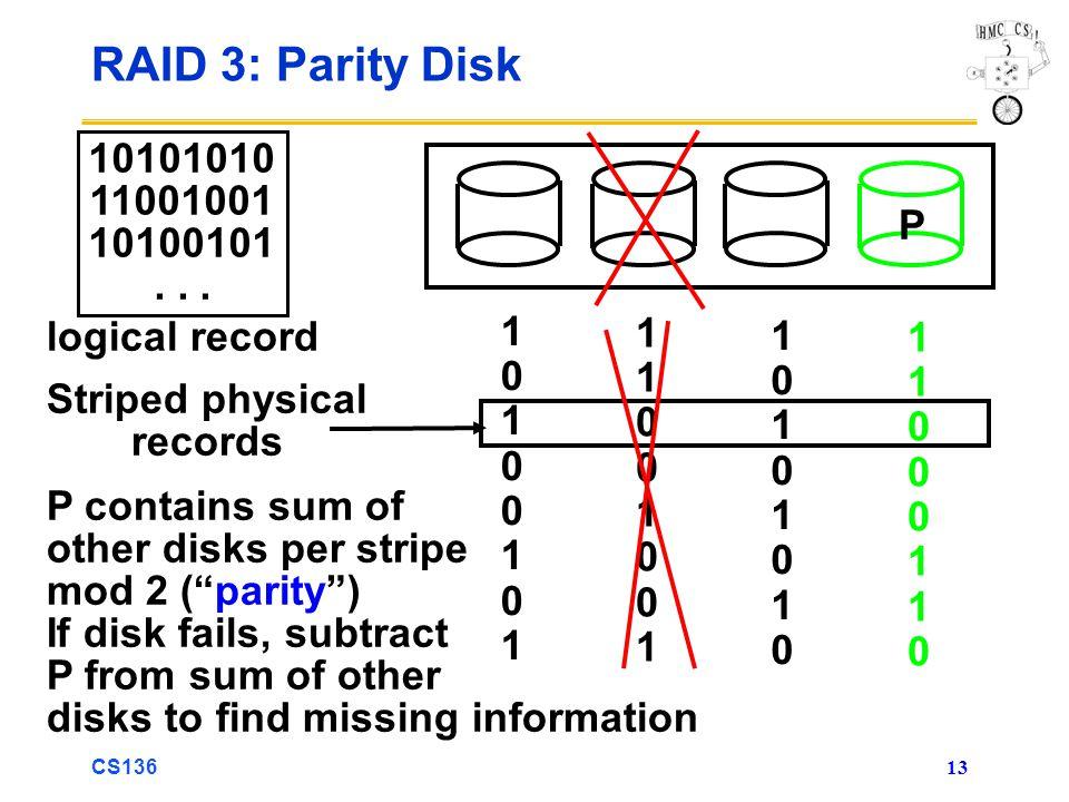 CS136 13 RAID 3: Parity Disk P 10101010 11001001 10100101...