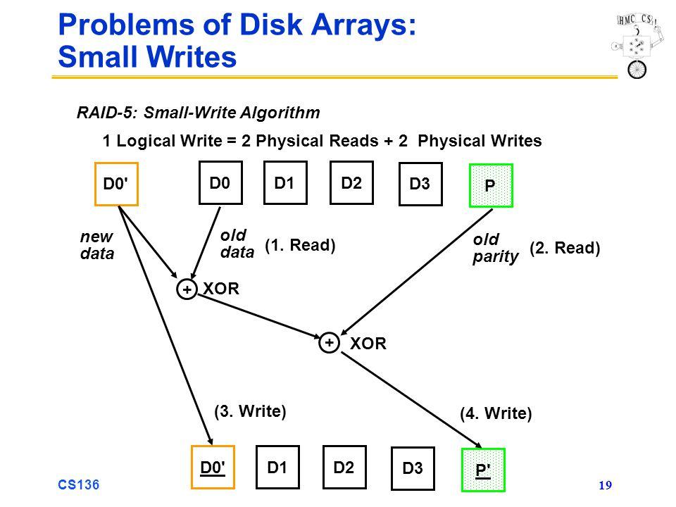 CS136 19 Problems of Disk Arrays: Small Writes D0D1D2 D3 P D0 + + D1D2 D3 P new data old data old parity XOR (1.