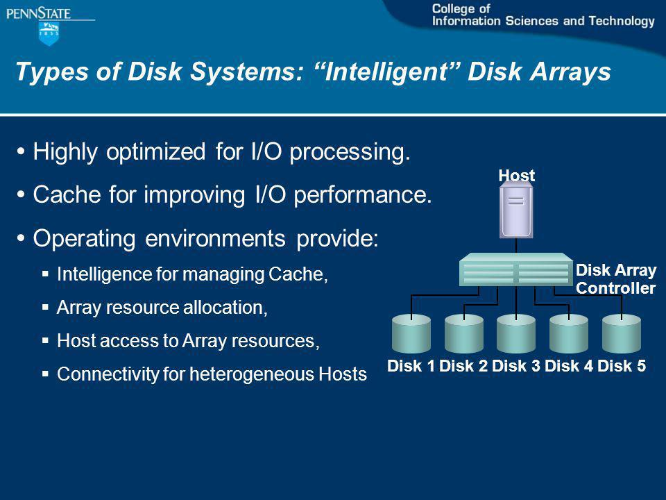 Types of Disk Systems: Intelligent Disk Arrays Host Disk 1Disk 2Disk 3Disk 4Disk 5 Disk Array Controller Highly optimized for I/O processing.