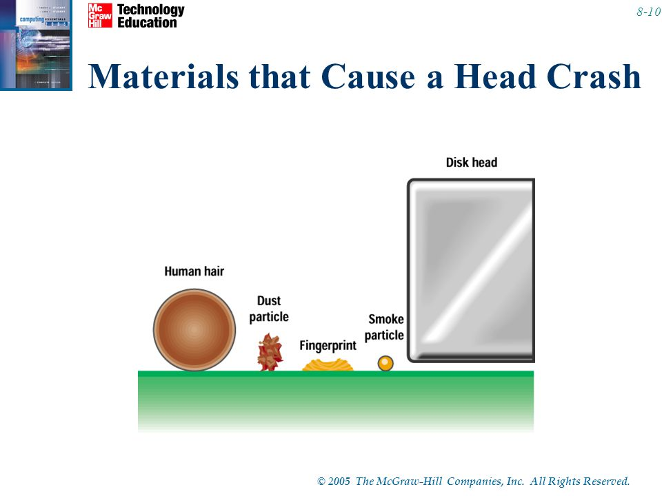 © 2005 The McGraw-Hill Companies, Inc. All Rights Reserved. 8-10 Materials that Cause a Head Crash