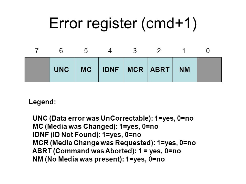 Error register (cmd+1) UNCMCIDNFMCRABRTNM Legend: UNC (Data error was UnCorrectable): 1=yes, 0=no MC (Media was Changed): 1=yes, 0=no IDNF (ID Not Found): 1=yes, 0=no MCR (Media Change was Requested): 1=yes, 0=no ABRT (Command was Aborted): 1 = yes, 0=no NM (No Media was present): 1=yes, 0=no