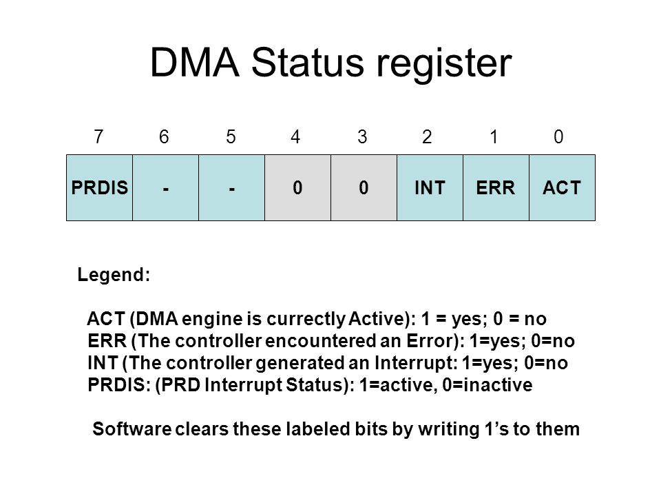 DMA Status register PRDIS--00INTERRACT Legend: ACT (DMA engine is currectly Active): 1 = yes; 0 = no ERR (The controller encountered an Error): 1=yes; 0=no INT (The controller generated an Interrupt: 1=yes; 0=no PRDIS: (PRD Interrupt Status): 1=active, 0=inactive Software clears these labeled bits by writing 1s to them