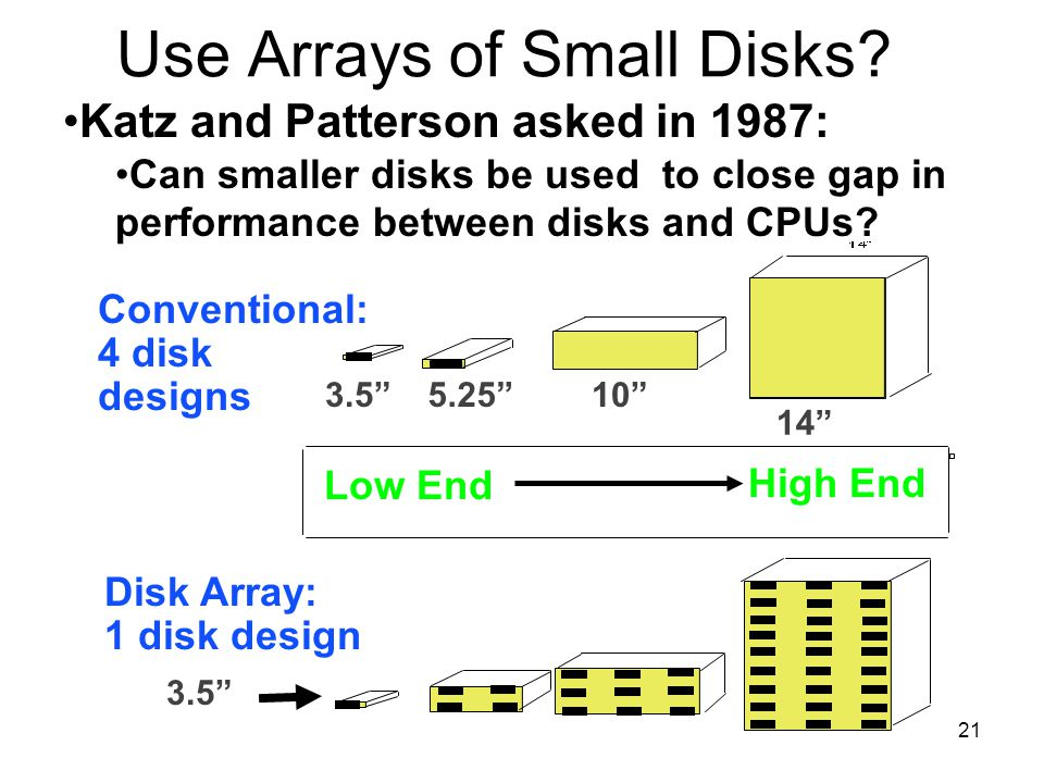 21 Use Arrays of Small Disks.