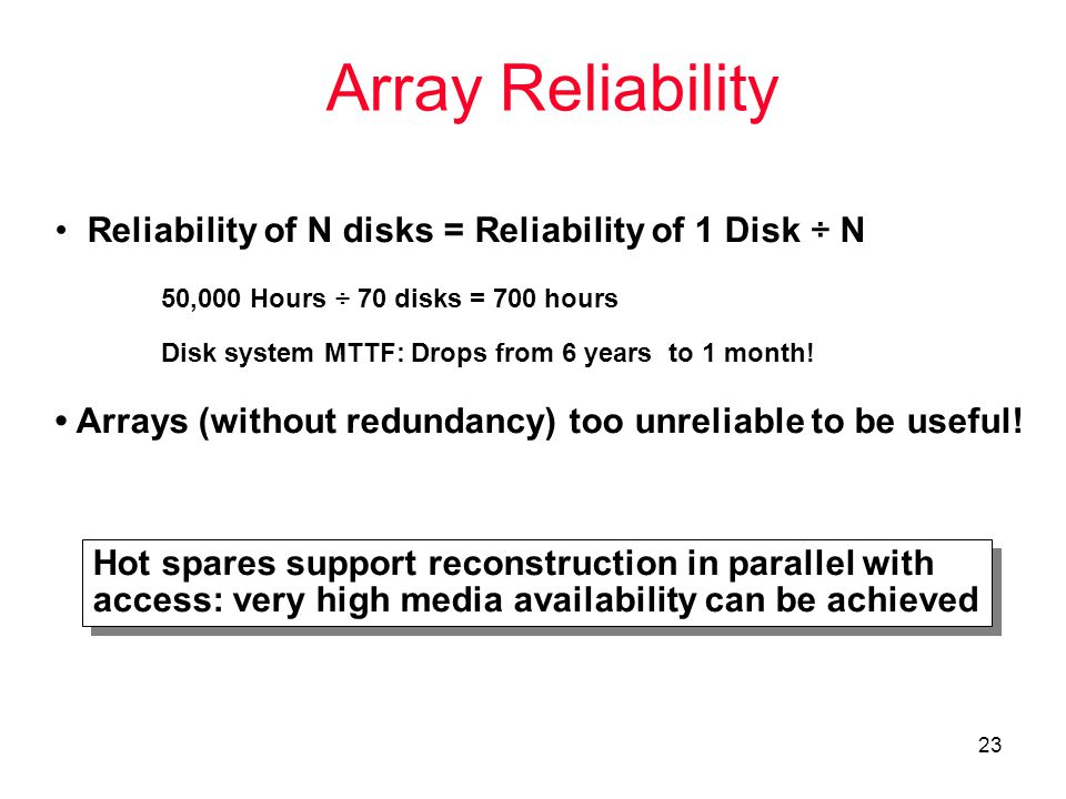 23 Array Reliability Reliability of N disks = Reliability of 1 Disk ÷ N 50,000 Hours ÷ 70 disks = 700 hours Disk system MTTF: Drops from 6 years to 1 month.