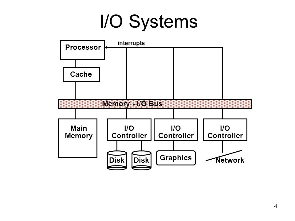 5 Storage Technology Drivers Driven by the prevailing computing paradigm –1950s: migration from batch to on-line processing –1990s: migration to ubiquitous computing computers in phones, books, cars, video cameras, … nationwide fiber optical network with wireless tails Effects on storage industry: –Embedded storage smaller, cheaper, more reliable, lower power –Data utilities high capacity, hierarchically managed storage