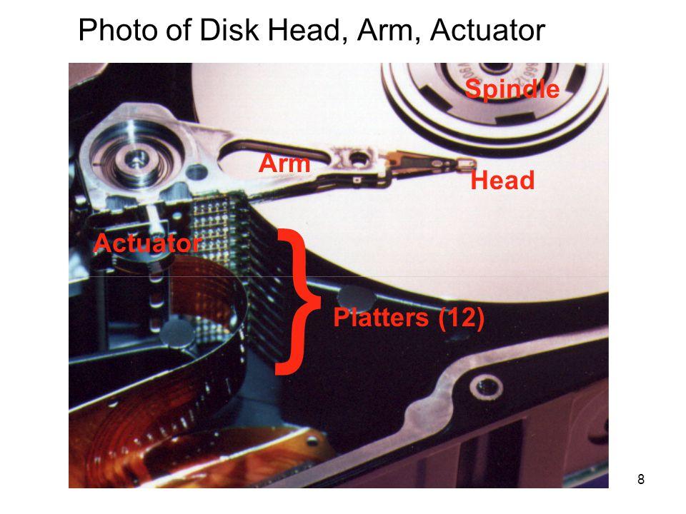 29 Redundant Arrays of Inexpensive Disks RAID 4: High I/O Rate Parity D0D1D2 D3 P D4D5D6 PD7 D8D9 PD10 D11 D12 PD13 D14 D15 P D16D17 D18 D19 D20D21D22 D23 P..............................