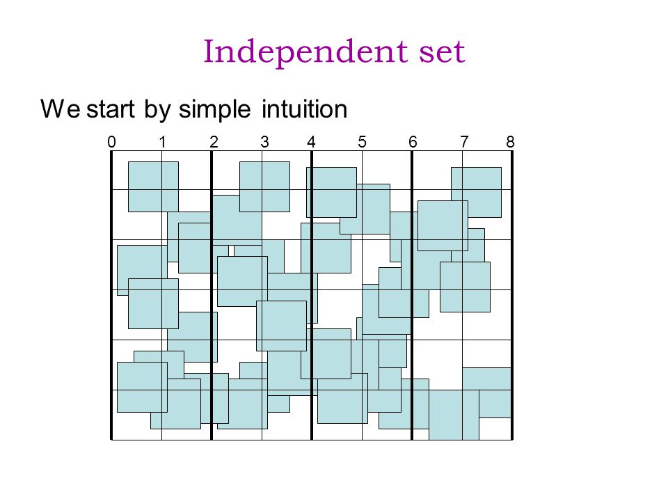Independent set We start by simple intuition 0 1 2 3 4 5 6 7 8