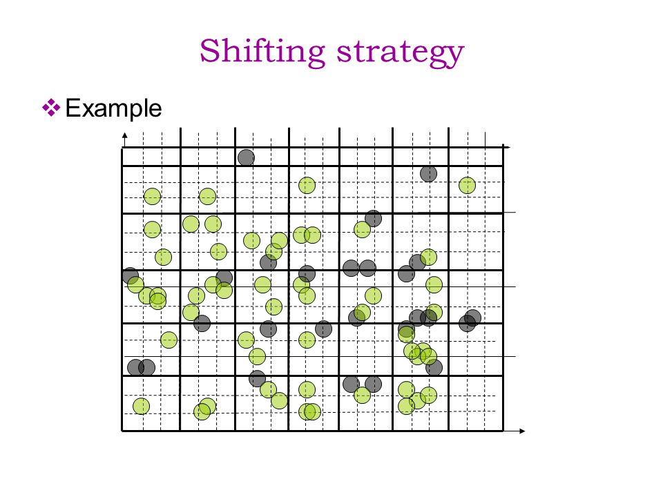 Shifting strategy Example