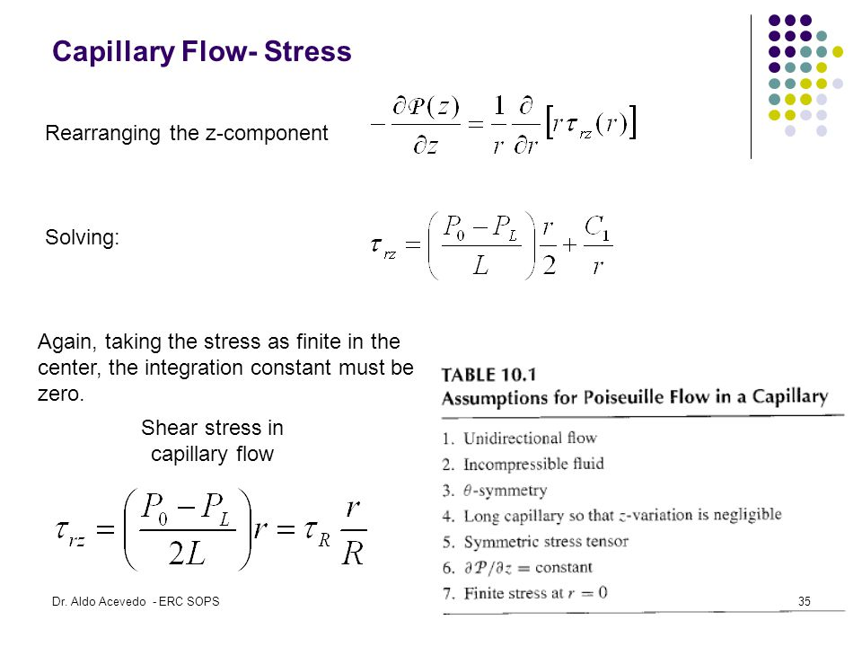 Capillary Flow- Stress Again, taking the stress as finite in the center, the integration constant must be zero.