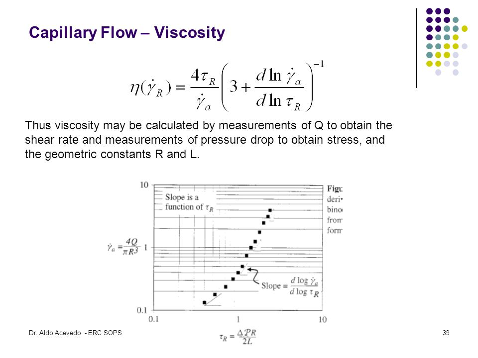 Thus viscosity may be calculated by measurements of Q to obtain the shear rate and measurements of pressure drop to obtain stress, and the geometric constants R and L.