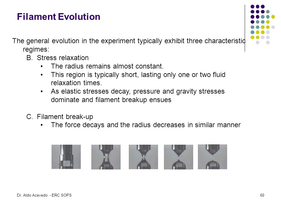 Filament Evolution The general evolution in the experiment typically exhibit three characteristic regimes: B.Stress relaxation The radius remains almost constant.