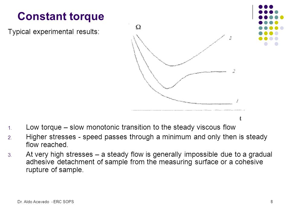 Constant torque Typical experimental results: 1.
