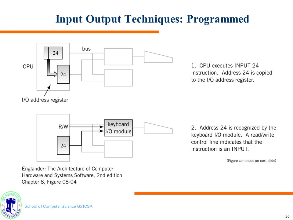 School of Computer Science G51CSA 27 Input Output Techniques: Programmed