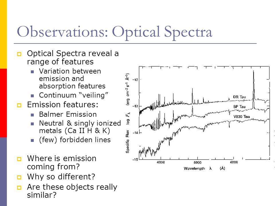 Circumstellar Disks (contd) Disk modelling is v.