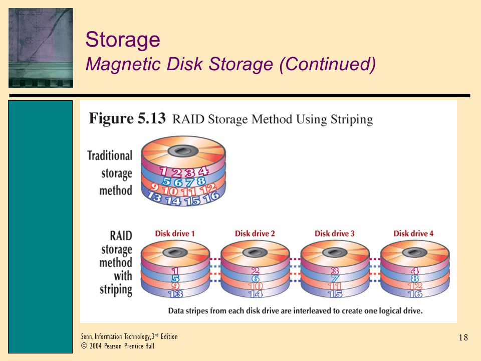 18 Senn, Information Technology, 3 rd Edition © 2004 Pearson Prentice Hall Storage Magnetic Disk Storage (Continued)
