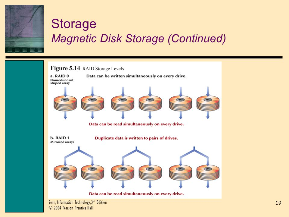 19 Senn, Information Technology, 3 rd Edition © 2004 Pearson Prentice Hall Storage Magnetic Disk Storage (Continued)