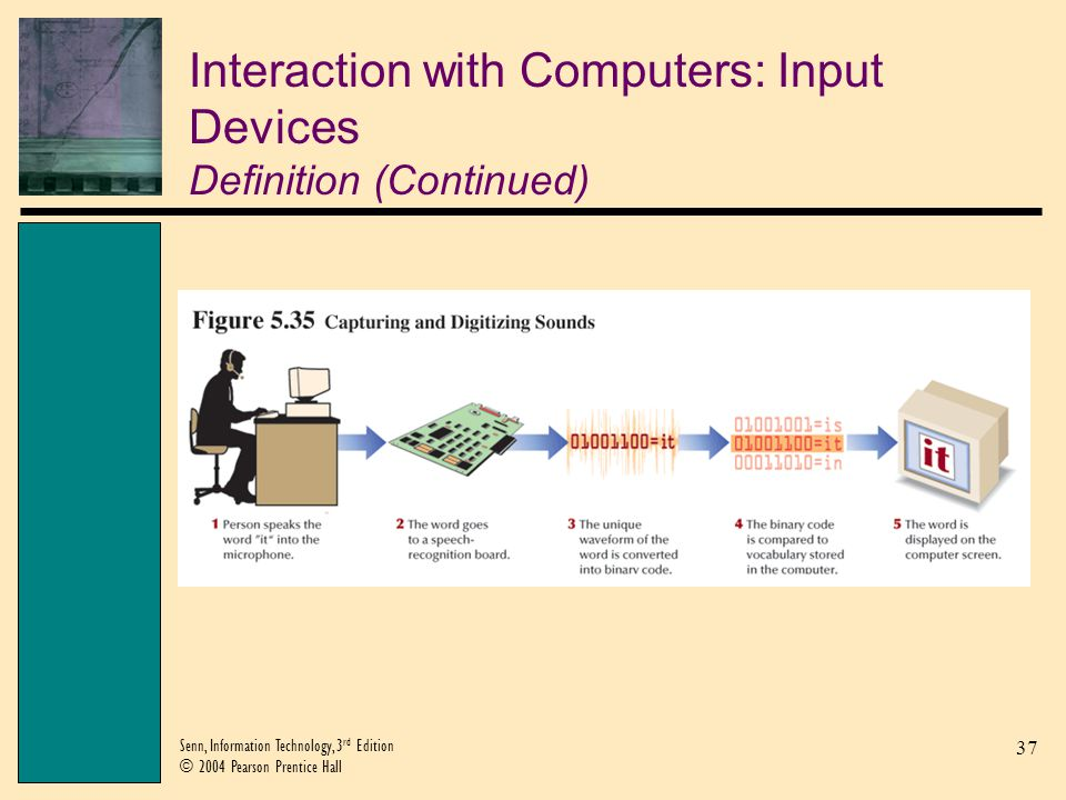 37 Senn, Information Technology, 3 rd Edition © 2004 Pearson Prentice Hall Interaction with Computers: Input Devices Definition (Continued)