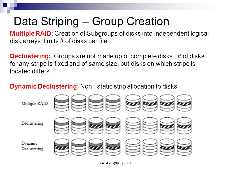 Data Striping – Group Creation CS 414 - Spring 2011 Multiple RAID: Creation of Subgroups of disks into independent logical disk arrays; limits # of di