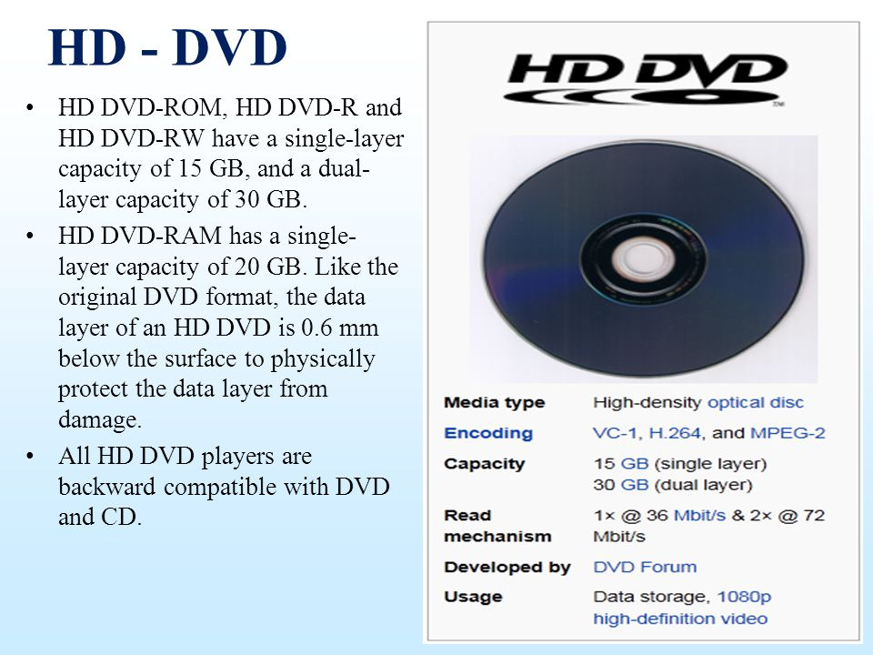 HD - DVD HD DVD-ROM, HD DVD-R and HD DVD-RW have a single-layer capacity of 15 GB, and a dual- layer capacity of 30 GB. HD DVD-RAM has a single- layer