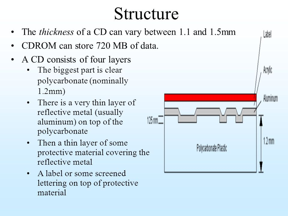 CD Layers (contd)