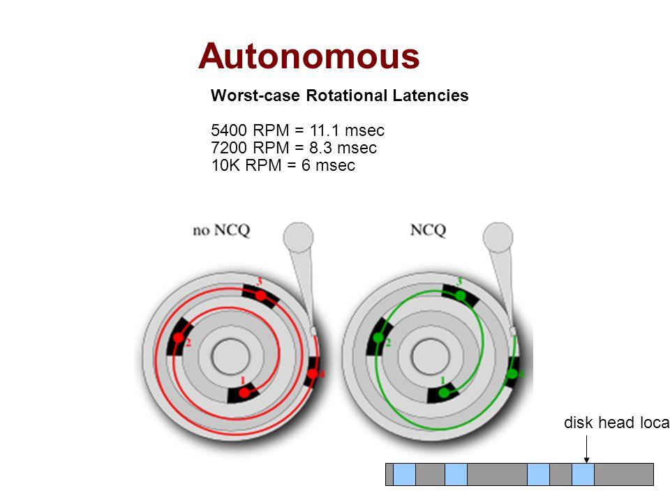 Autonomous Worst-case Rotational Latencies 5400 RPM = 11.1 msec 7200 RPM = 8.3 msec 10K RPM = 6 msec disk head location