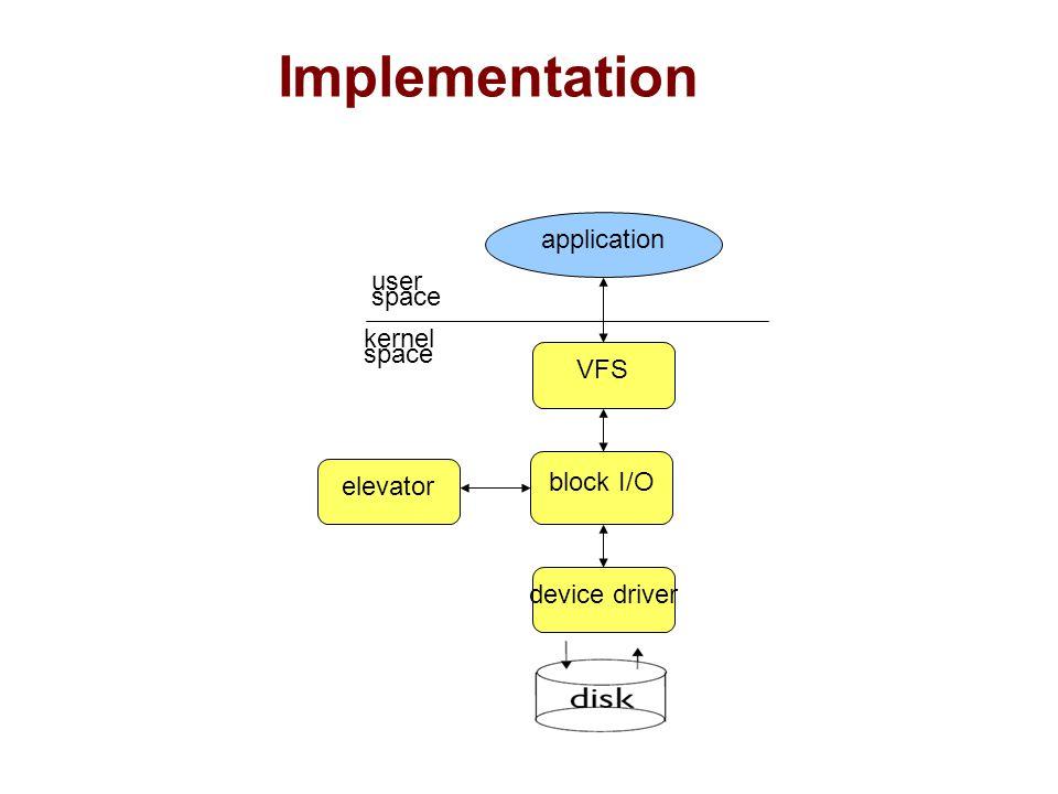 Implementation VFS block I/O device driver elevator application user space kernel space