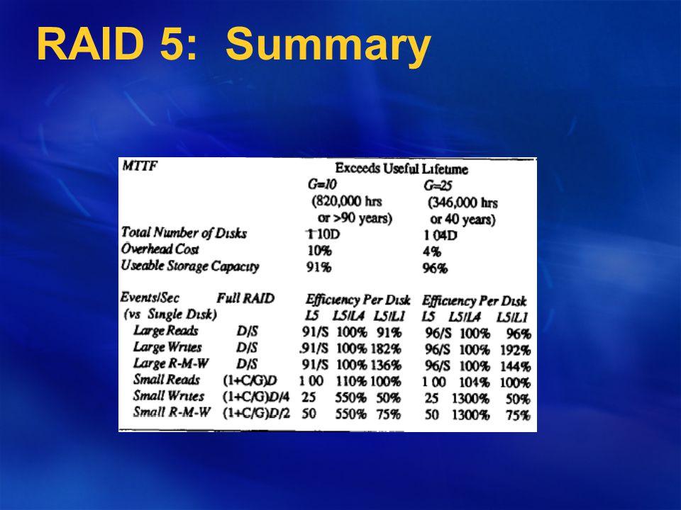 RAID 5: Summary